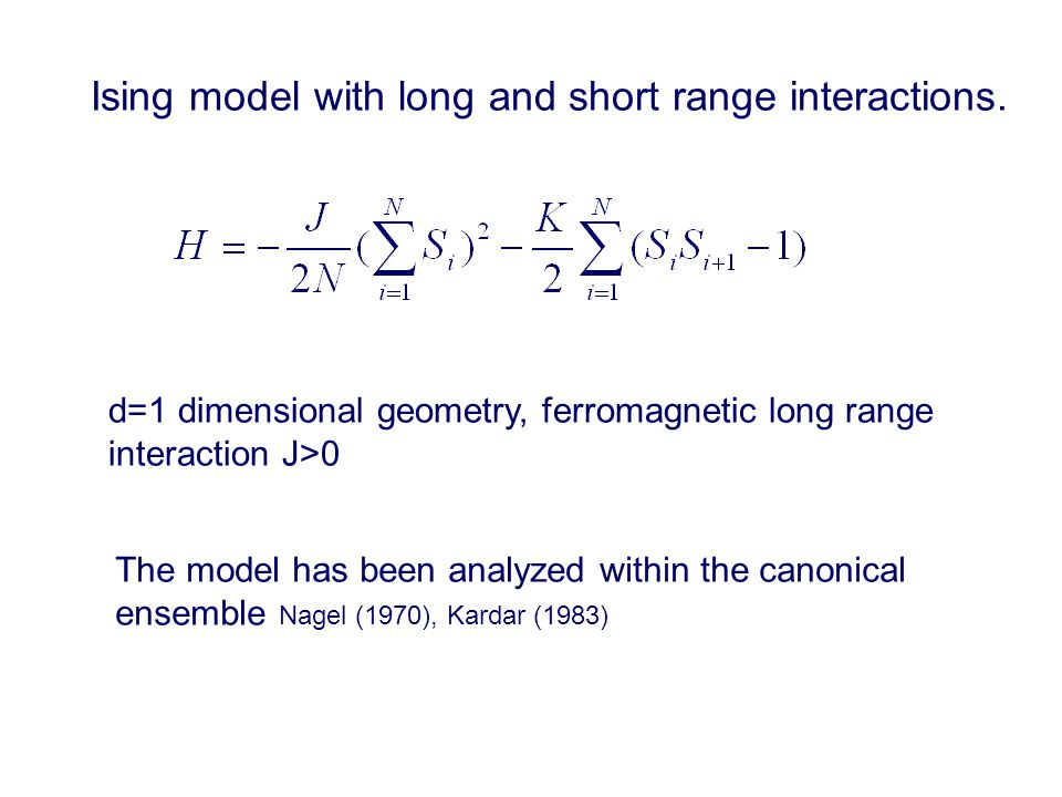 Ising model with long and short range interactions.