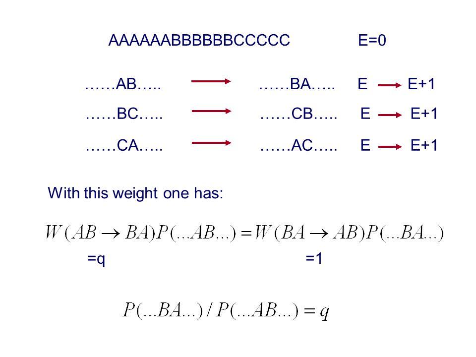 AAAAAABBBBBBCCCCCE=0 ……AB….. ……BA….. E E+1 ……BC…..