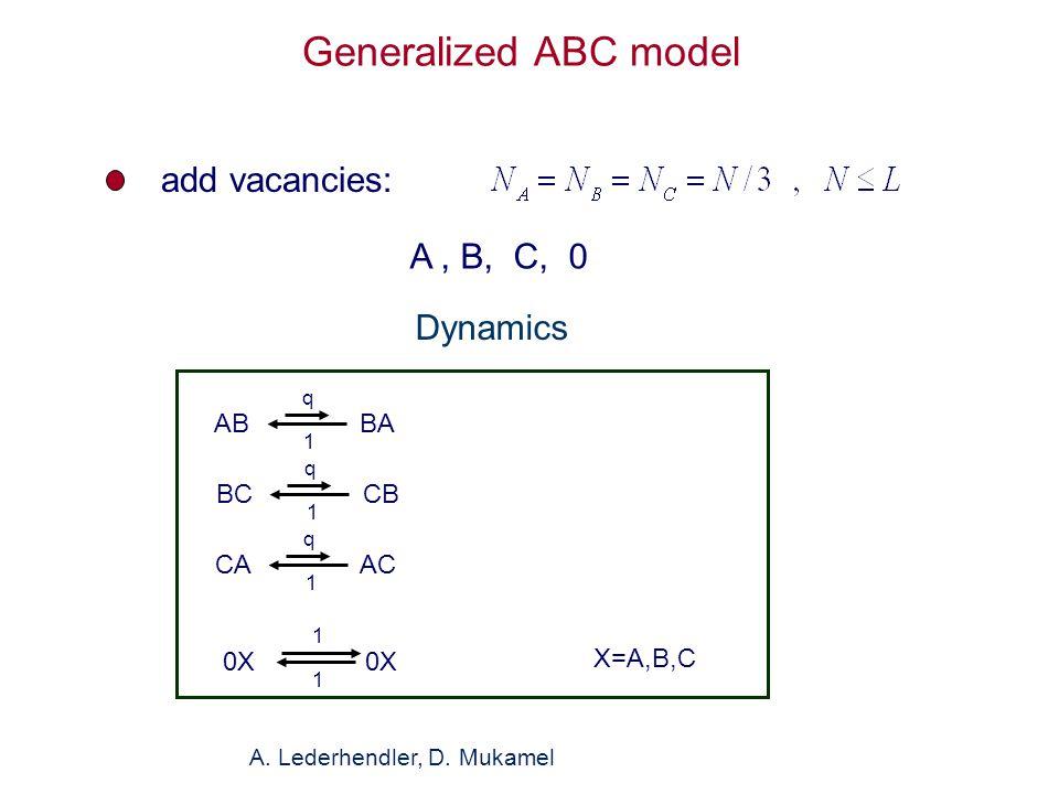 Generalized ABC model add vacancies: A, B, C, 0 AB BA 1 q BC CB 1 q CA AC 1 q 0X 1 1 X=A,B,C Dynamics A.