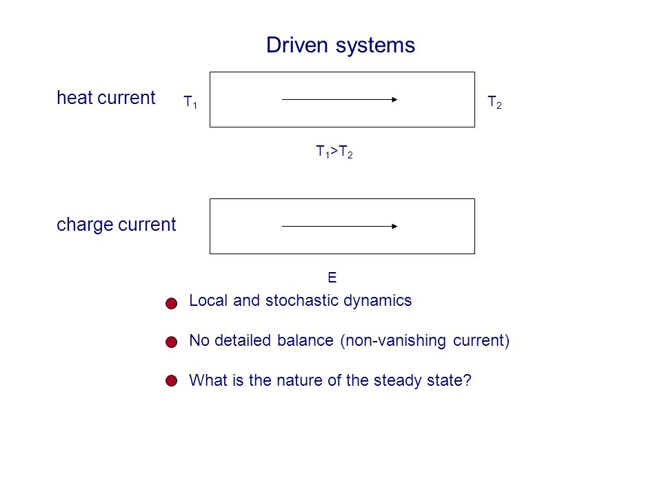 Driven systems T1T1 T2T2 T 1 >T 2 E heat current charge current Local and stochastic dynamics No detailed balance (non-vanishing current) What is the nature of the steady state
