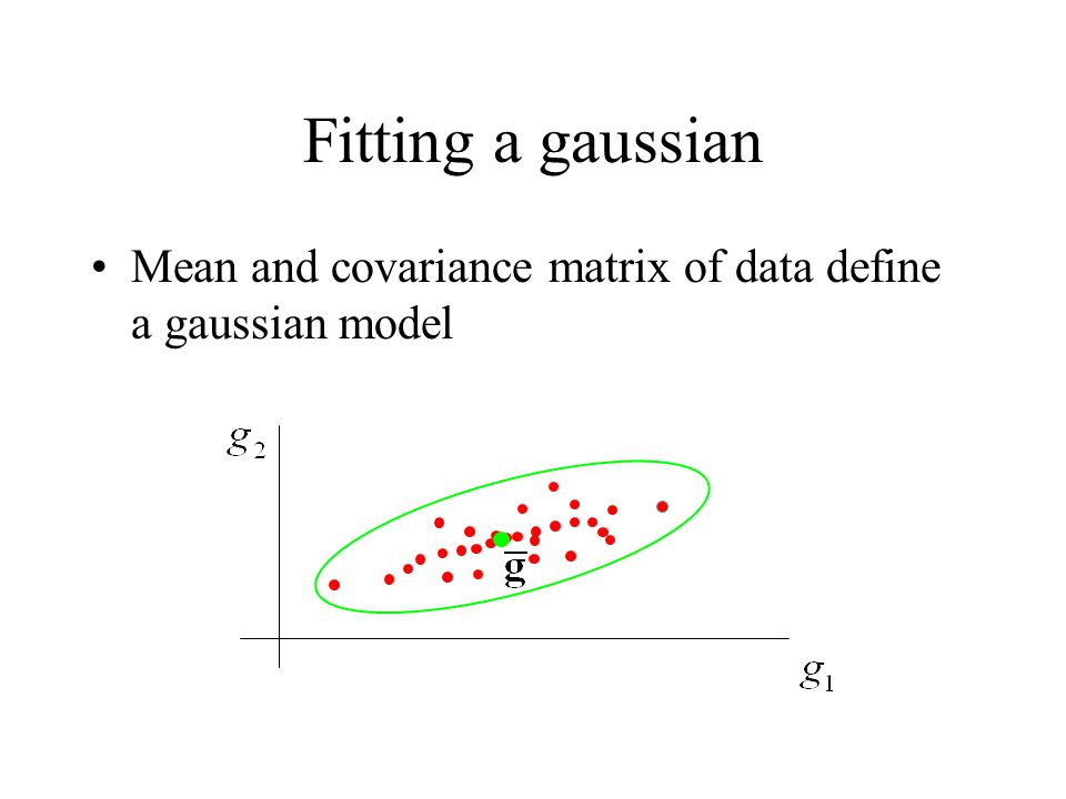 Fitting a gaussian Mean and covariance matrix of data define a gaussian model