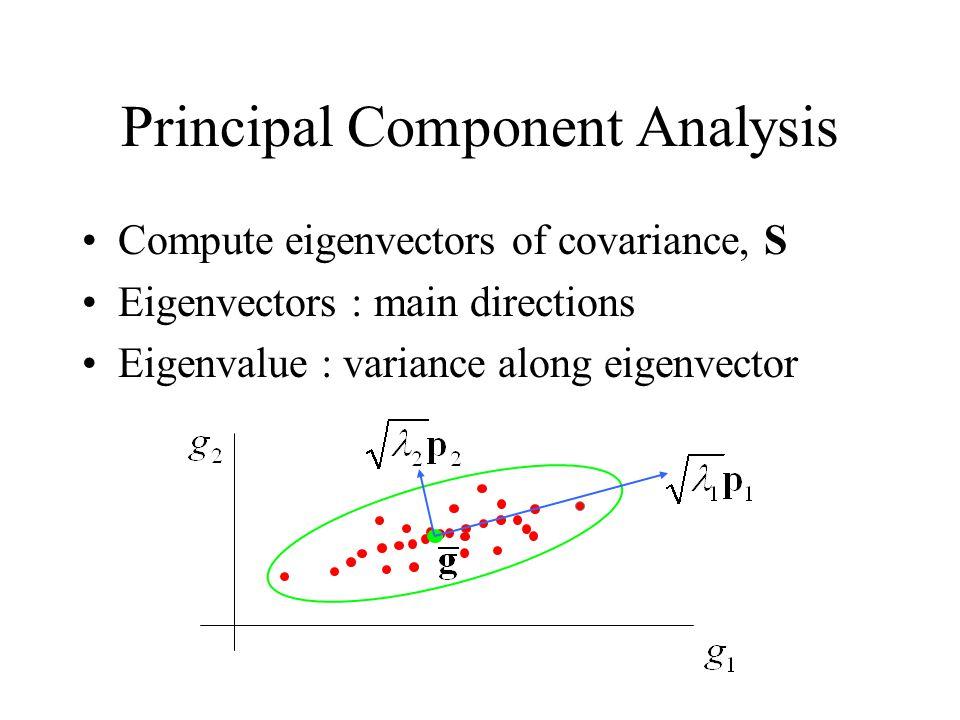 Principal Component Analysis Compute eigenvectors of covariance, S Eigenvectors : main directions Eigenvalue : variance along eigenvector