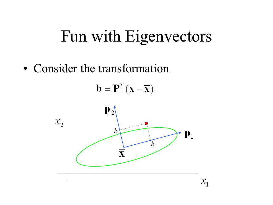 Fun with Eigenvectors Consider the transformation
