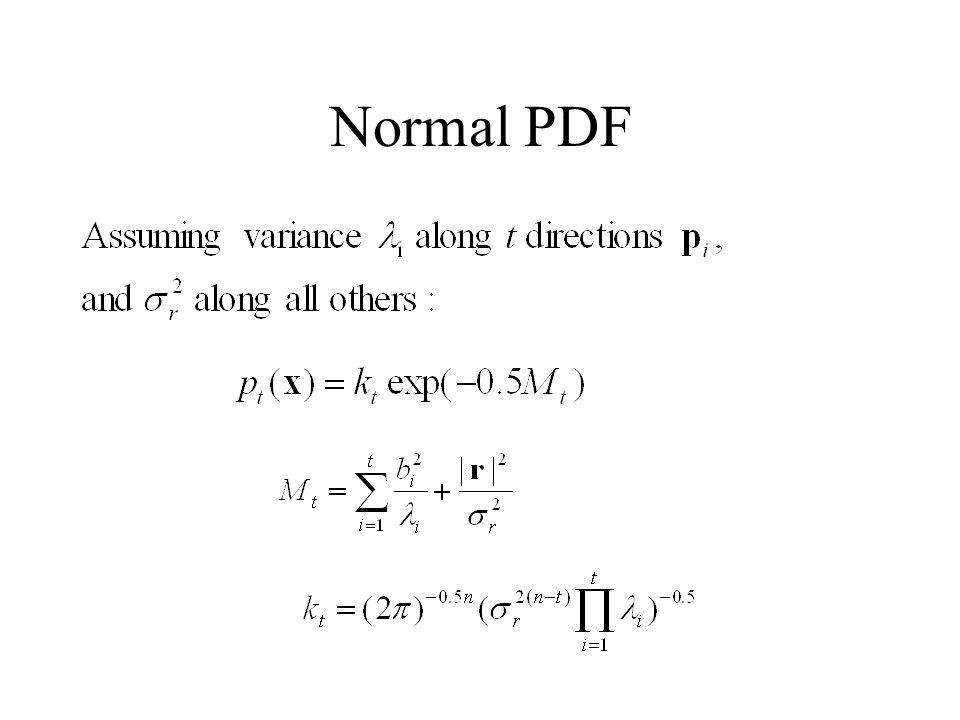Normal PDF