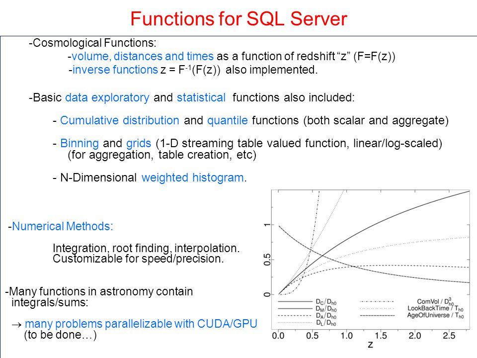 Functions for SQL Server -Cosmological Functions: -volume, distances and times as a function of redshift z (F=F(z)) -inverse functions z = F -1 (F(z)) also implemented.