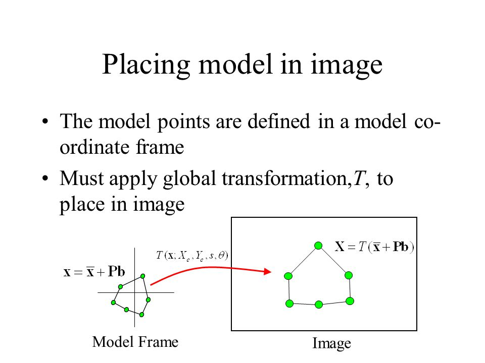 Placing model in image The model points are defined in a model co- ordinate frame Must apply global transformation,T, to place in image Model Frame Image
