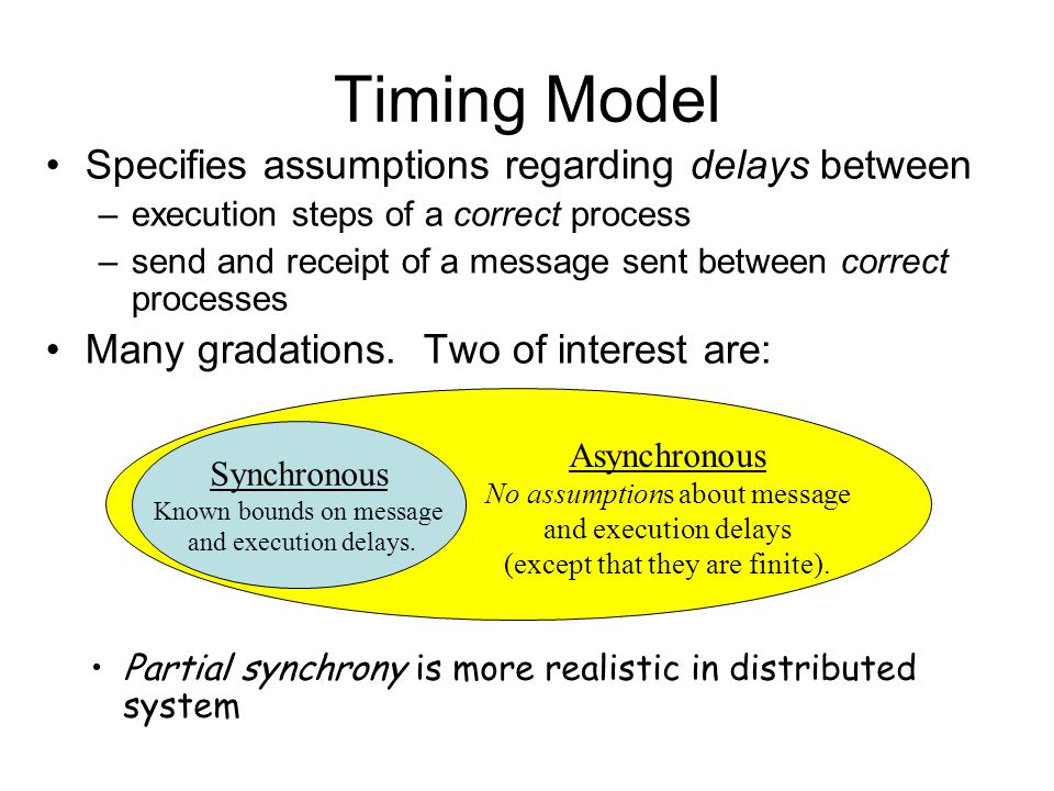 Asynchronous No assumptions about message and execution delays (except that they are finite).