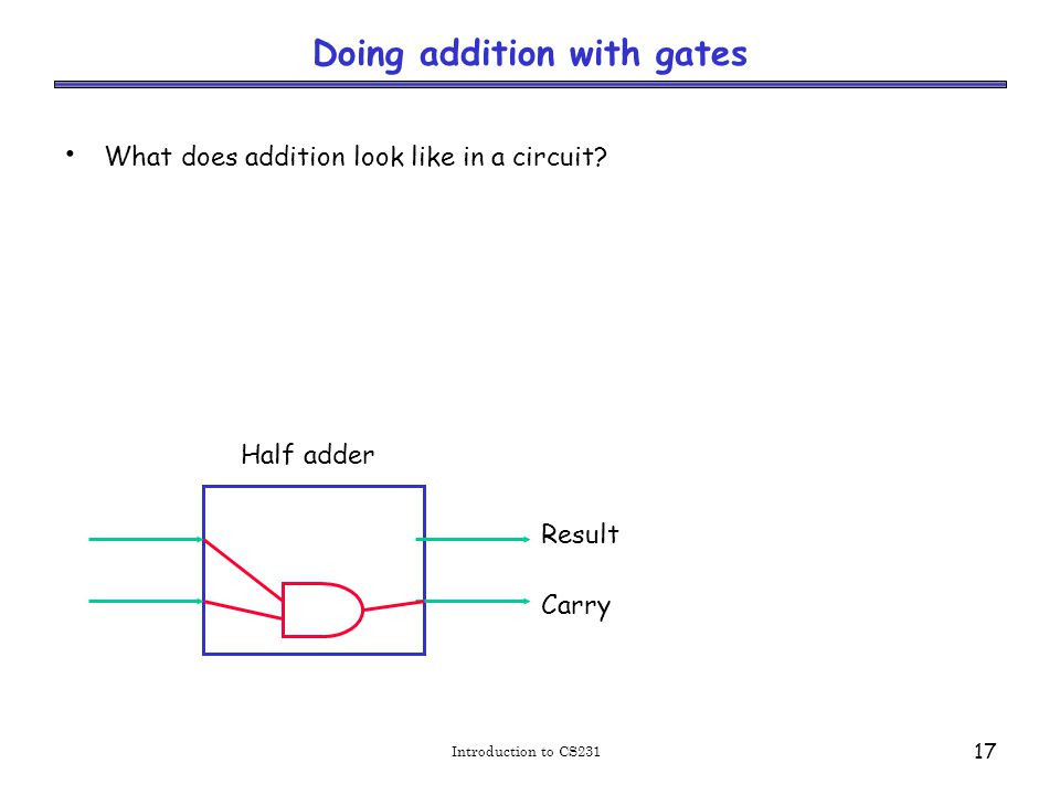 Introduction to CS231 17 Doing addition with gates What does addition look like in a circuit.