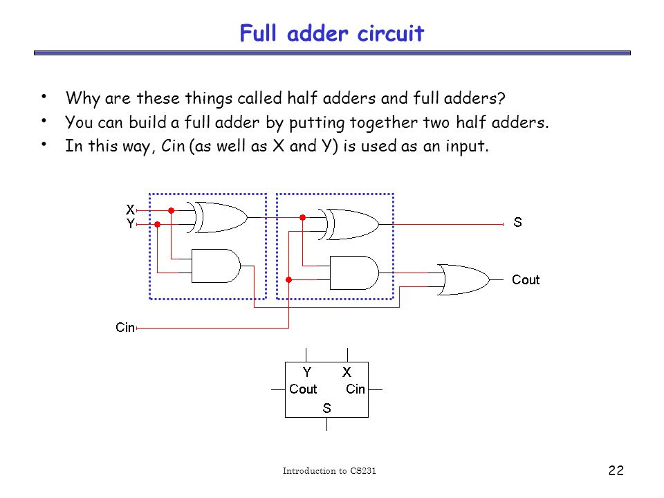 Introduction to CS231 22 Full adder circuit Why are these things called half adders and full adders.