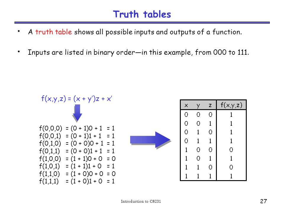 Introduction to CS231 27 Truth tables A truth table shows all possible inputs and outputs of a function.