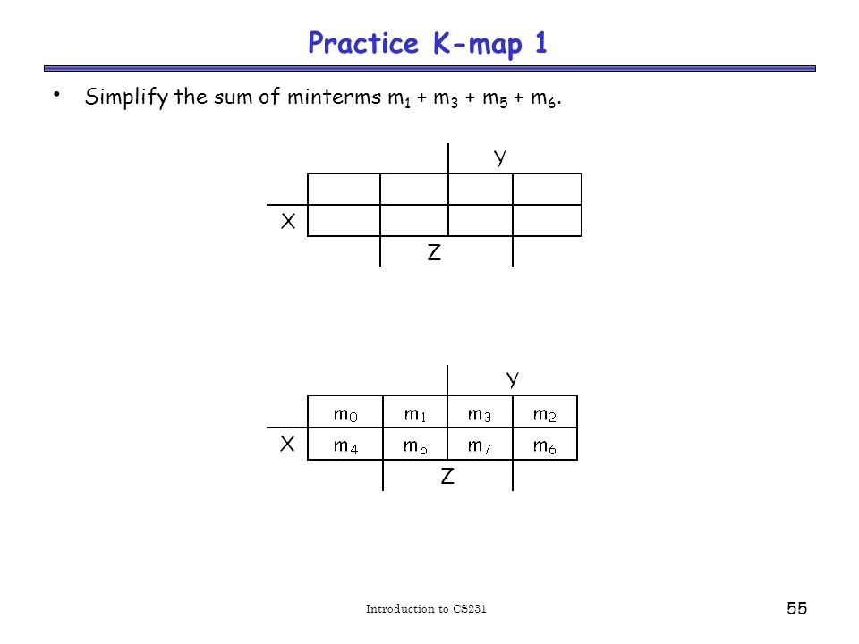Introduction to CS231 55 Practice K-map 1 Simplify the sum of minterms m 1 + m 3 + m 5 + m 6.