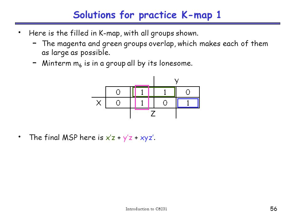 Introduction to CS231 56 Solutions for practice K-map 1 Here is the filled in K-map, with all groups shown.