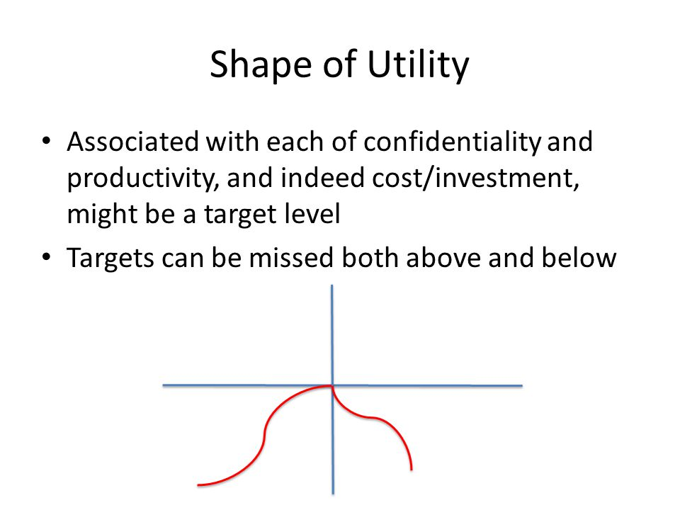 Shape of Utility Associated with each of confidentiality and productivity, and indeed cost/investment, might be a target level Targets can be missed both above and below