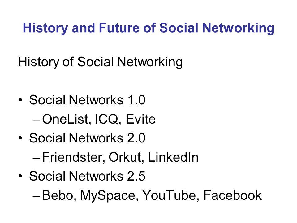 History and Future of Social Networking History of Social Networking Social Networks 1.0 –OneList, ICQ, Evite Social Networks 2.0 –Friendster, Orkut, LinkedIn Social Networks 2.5 –Bebo, MySpace, YouTube, Facebook