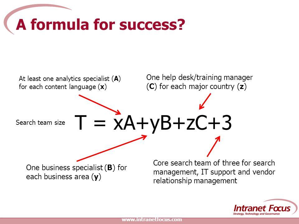 A formula for success.
