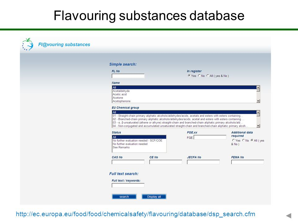 http://ec.europa.eu/food/food/chemicalsafety/flavouring/database/dsp_search.cfm Flavouring substances database