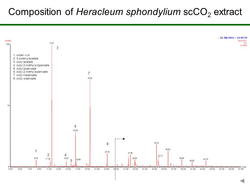 Composition of Heracleum sphondylium scCO 2 extract 1.