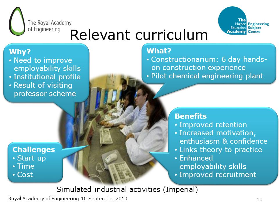 Simulated industrial activities (Imperial) Relevant curriculum 10 Royal Academy of Engineering 16 September 2010 Why.
