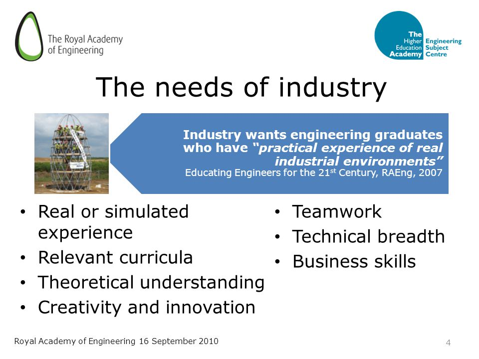 The needs of industry Real or simulated experience Relevant curricula Theoretical understanding Creativity and innovation Industry wants engineering graduates who have practical experience of real industrial environments Educating Engineers for the 21 st Century, RAEng, 2007 Teamwork Technical breadth Business skills 4 Royal Academy of Engineering 16 September 2010