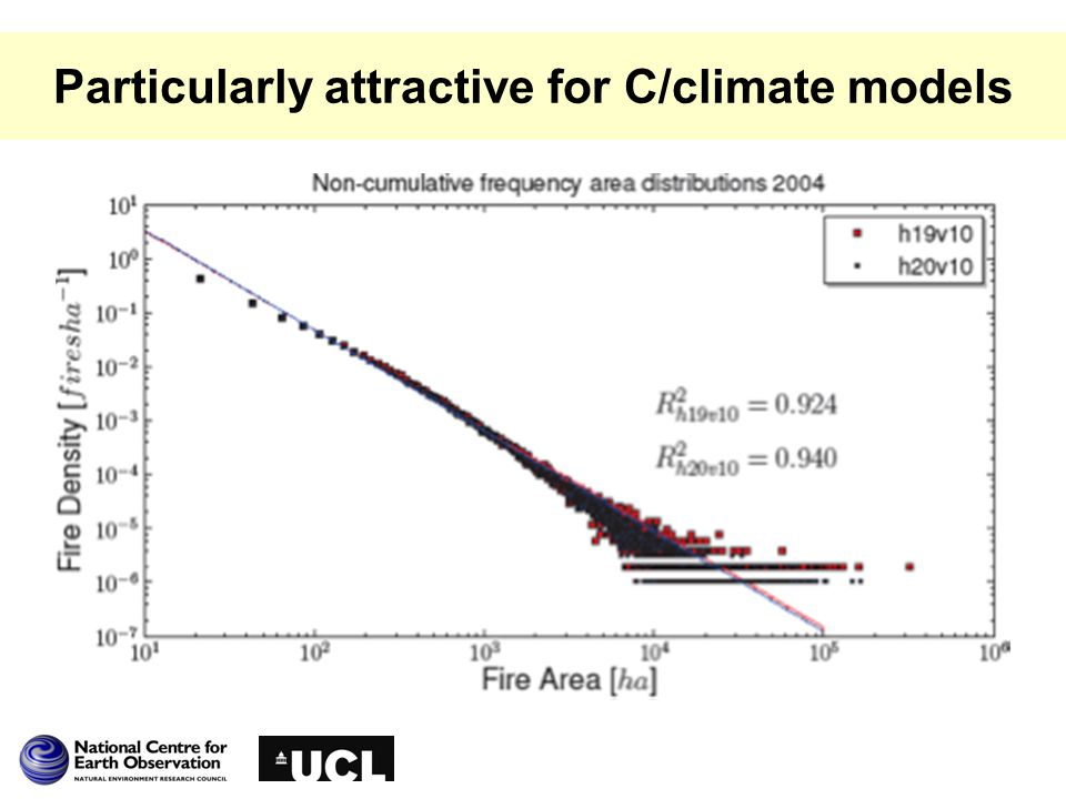 Particularly attractive for C/climate models