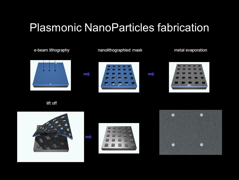 Plasmonic NanoParticles fabrication e-e- e-beam lithographynanolithographied maskmetal evaporation lift off