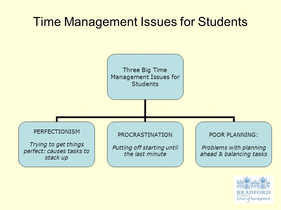 Time Management Issues for Students Three Big Time Management Issues for Students PERFECTIONISM Trying to get things perfect: causes tasks to stack up PROCRASTINATION Putting off starting until the last minute POOR PLANNING: Problems with planning ahead & balancing tasks