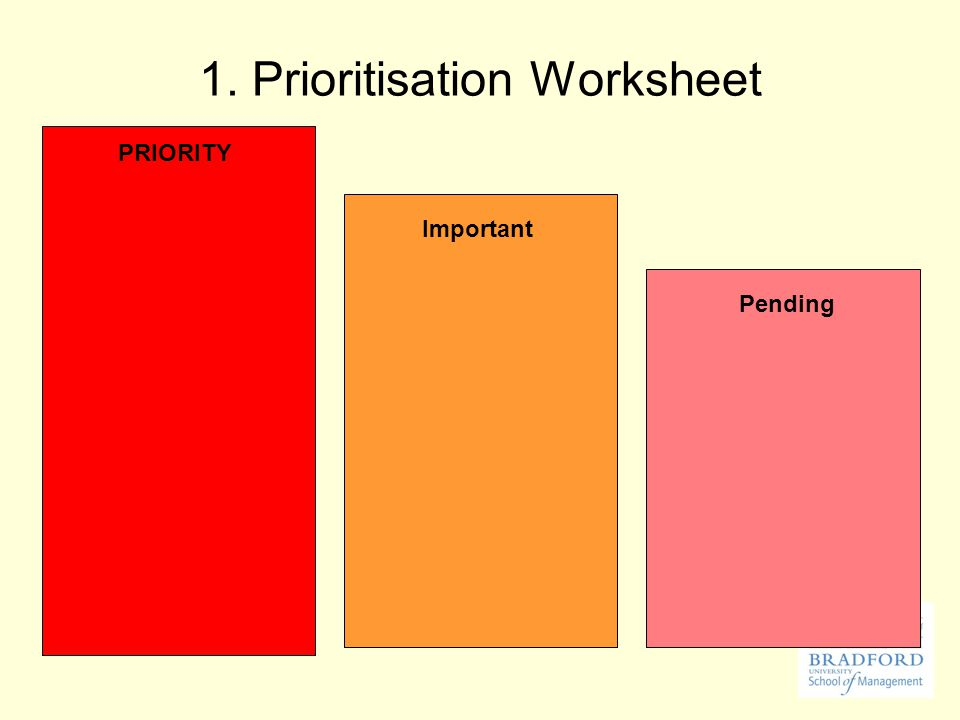 1. Prioritisation Worksheet PRIORITY Important Pending