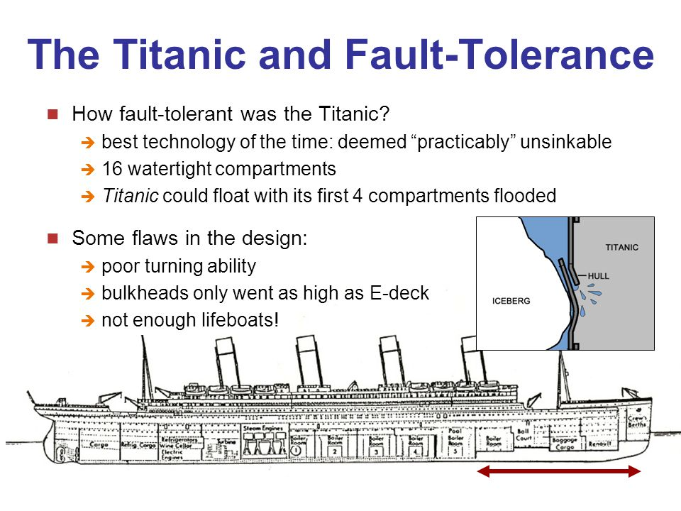 """CSC253 / 2005-06G. Blair/ F. Taiani6 The Titanic and Fault-Tolerance How fault-tolerant was the Titanic?  best technology of the time: deemed """"practi"""