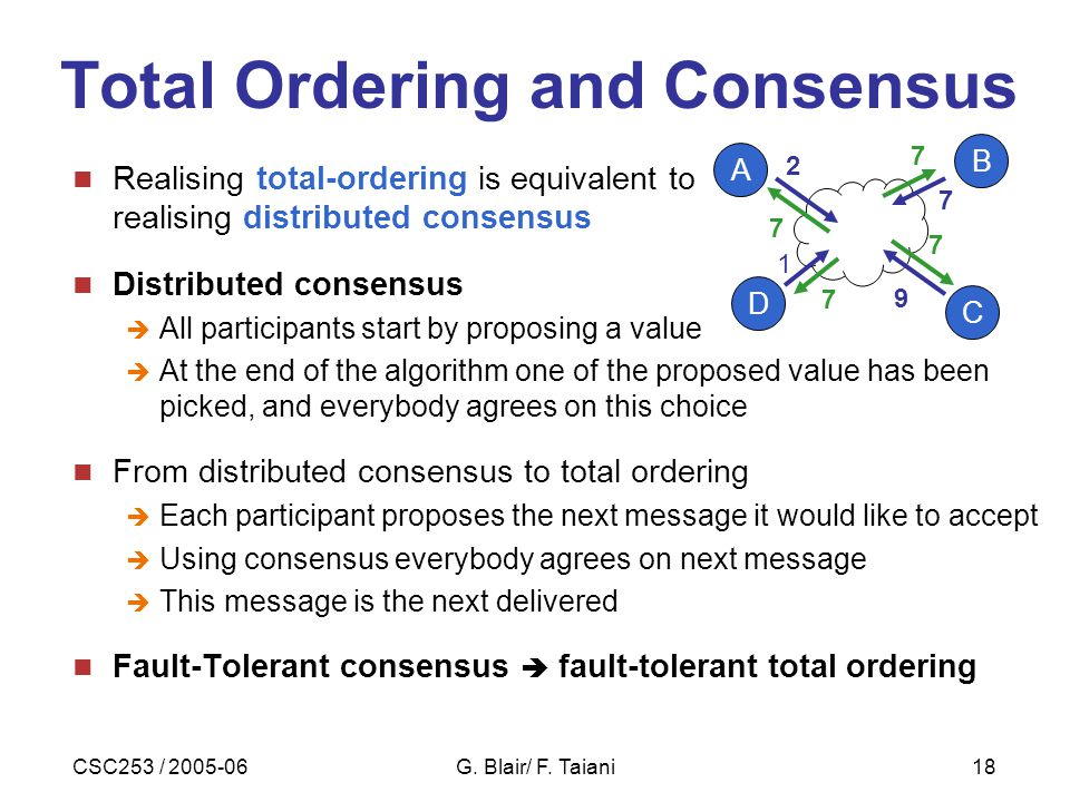 CSC253 / 2005-06G. Blair/ F. Taiani18 Total Ordering and Consensus Realising total-ordering is equivalent to realising distributed consensus Distribut