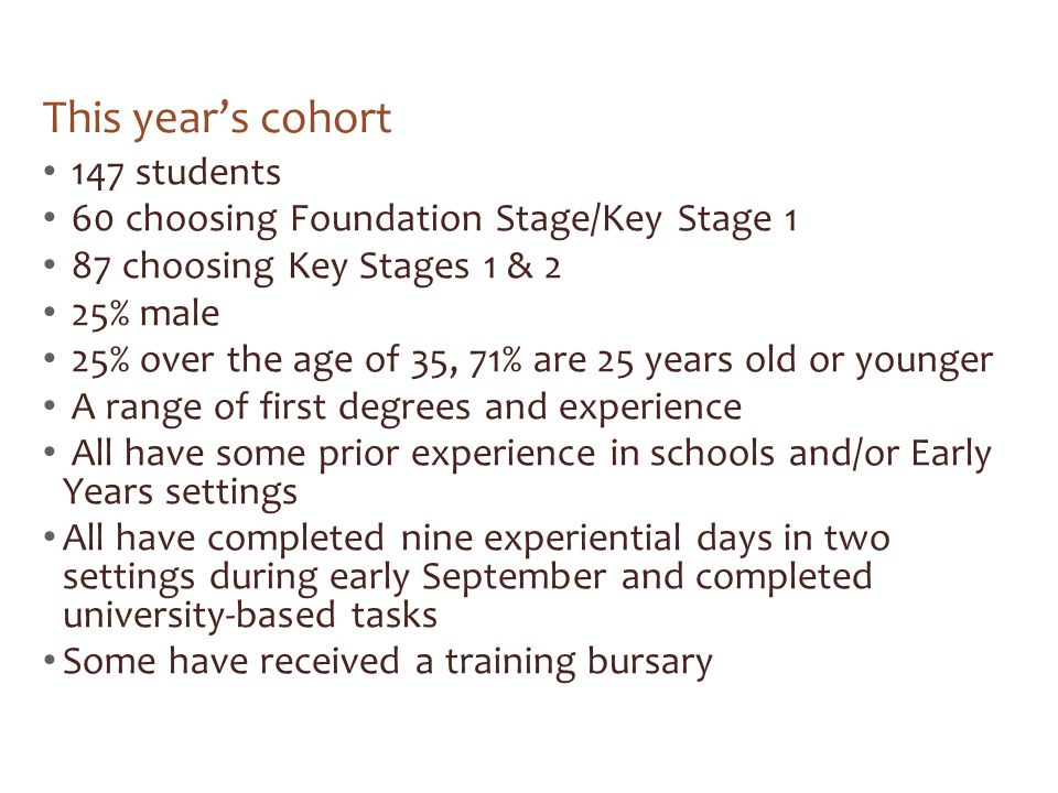 This year's cohort 147 students 60 choosing Foundation Stage/Key Stage 1 87 choosing Key Stages 1 & 2 25% male 25% over the age of 35, 71% are 25 years old or younger A range of first degrees and experience All have some prior experience in schools and/or Early Years settings All have completed nine experiential days in two settings during early September and completed university-based tasks Some have received a training bursary