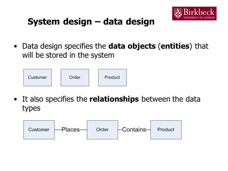 System design – data design Data design specifies the data objects (entities) that will be stored in the system It also specifies the relationships between the data types