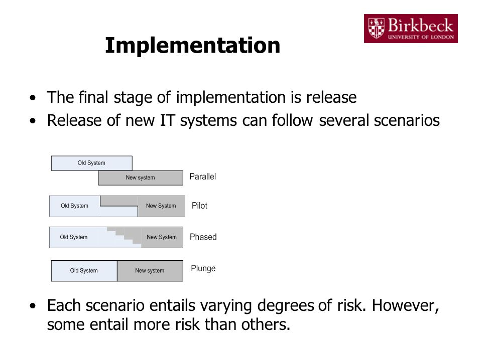 Implementation The final stage of implementation is release Release of new IT systems can follow several scenarios Each scenario entails varying degrees of risk.