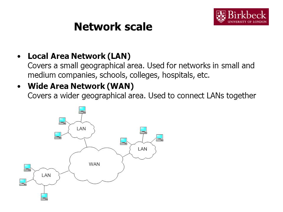 Network scale Local Area Network (LAN) Covers a small geographical area.