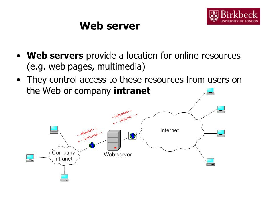 Web server Web servers provide a location for online resources (e.g.