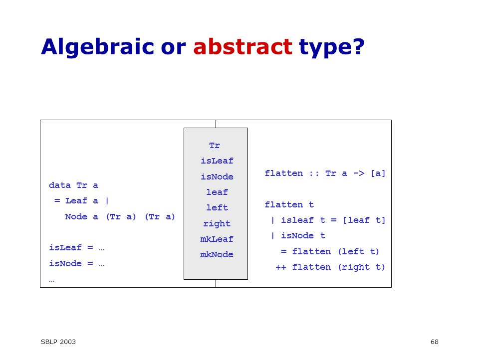 SBLP Algebraic or abstract type.