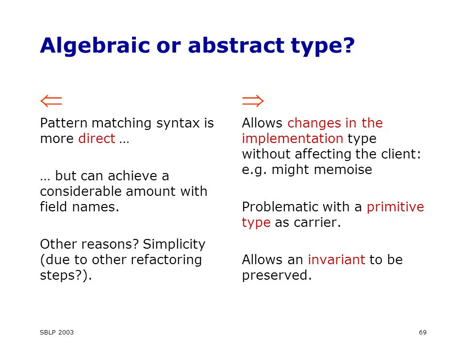 SBLP 200369 Algebraic or abstract type.