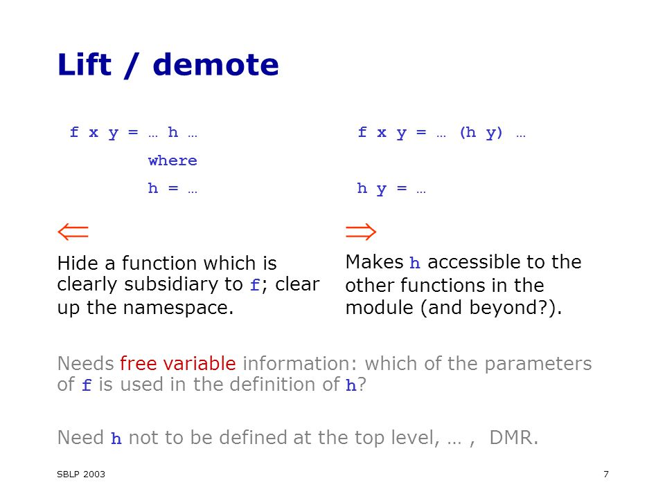 SBLP 20037 Lift / demote f x y = … h … where h = …  Hide a function which is clearly subsidiary to f ; clear up the namespace.