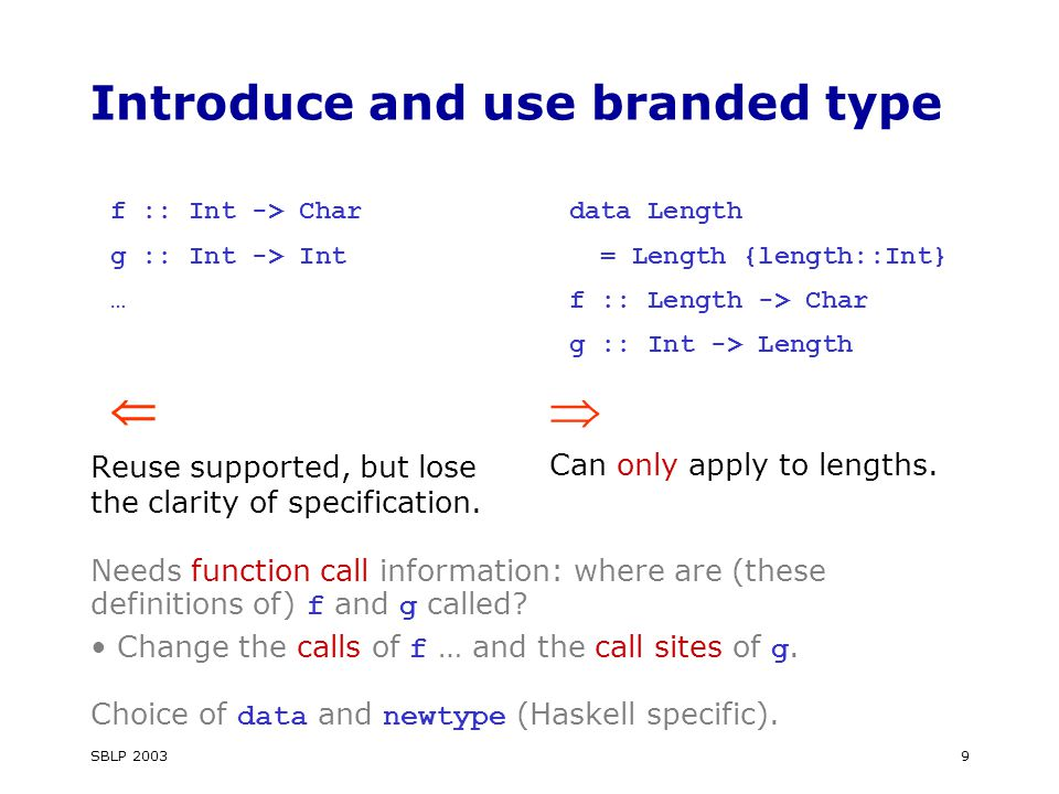 SBLP 20039 Introduce and use branded type f :: Int -> Char g :: Int -> Int …  Reuse supported, but lose the clarity of specification.