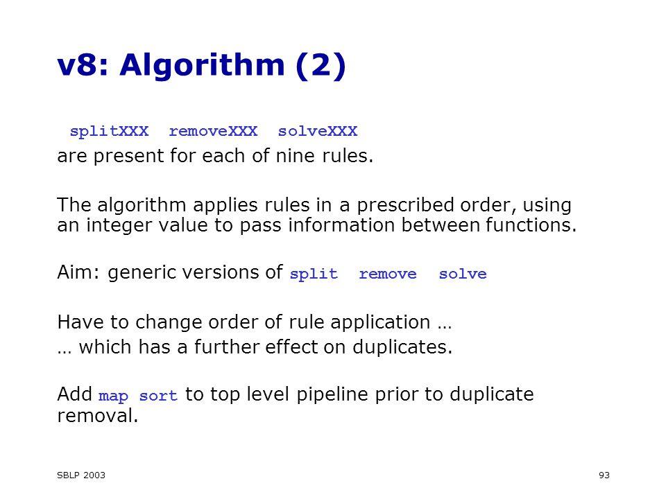 SBLP 200393 v8: Algorithm (2) splitXXX removeXXX solveXXX are present for each of nine rules. The algorithm applies rules in a prescribed order, using