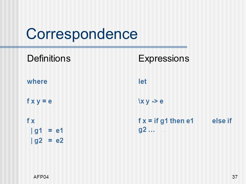 AFP0437 Correspondence Definitions where f x y = e f x | g1 = e1 | g2 = e2 Expressions let \x y -> e f x = if g1 then e1 else if g2 … …