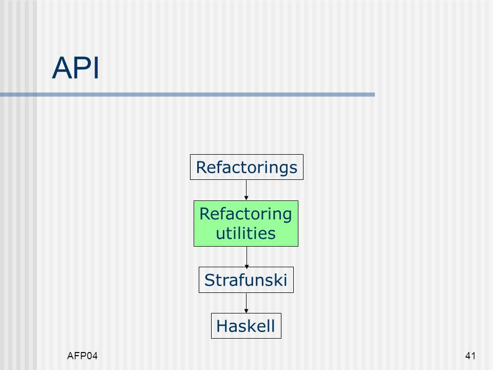 AFP0441 API Refactorings Refactoring utilities Strafunski Haskell