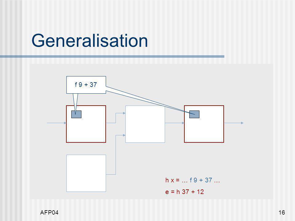 AFP0416 Generalisation f f 9 + 37 h x = … f 9 + 37 … e = h 37 + 12