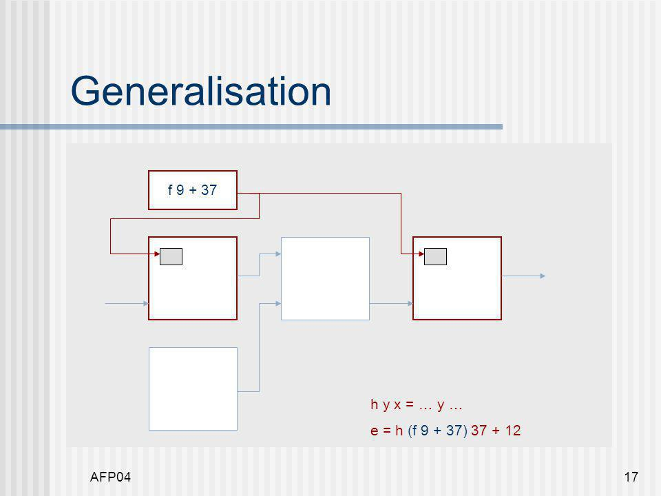 AFP0417 Generalisation f 9 + 37 h y x = … y … e = h (f 9 + 37) 37 + 12
