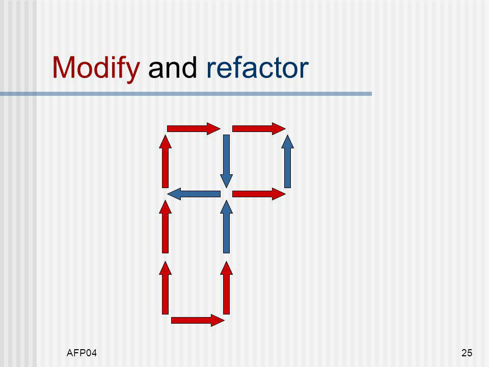 AFP0425 Modify and refactor