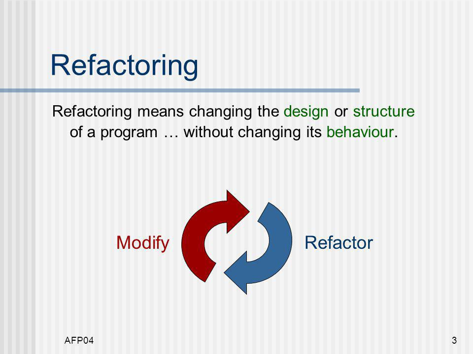 AFP043 Refactoring Refactoring means changing the design or structure of a program … without changing its behaviour.