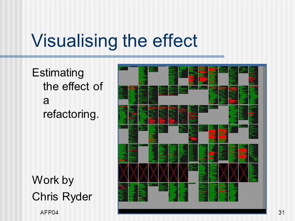 AFP0431 Visualising the effect Estimating the effect of a refactoring. Work by Chris Ryder