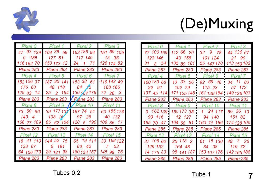 7 (De)Muxing Tubes 0,2 Tube 1