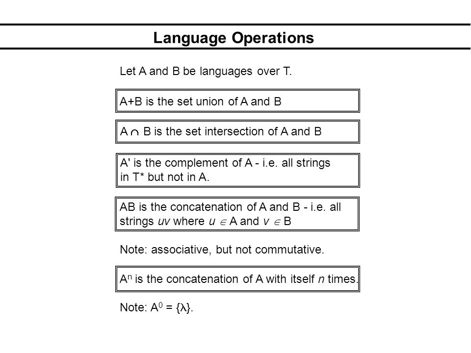 Language Operations A+B is the set union of A and B A  B is the set intersection of A and B A is the complement of A - i.e.