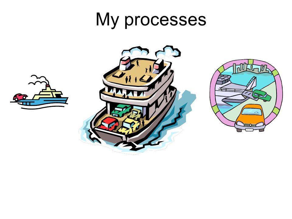 My processes