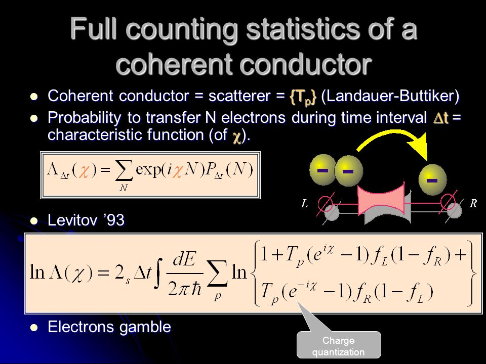 Full counting statistics of a coherent conductor Coherent conductor = scatterer = {T p } (Landauer-Buttiker) Coherent conductor = scatterer = {T p } (Landauer-Buttiker) Probability to transfer N electrons during time interval  t = characteristic function (of  ).